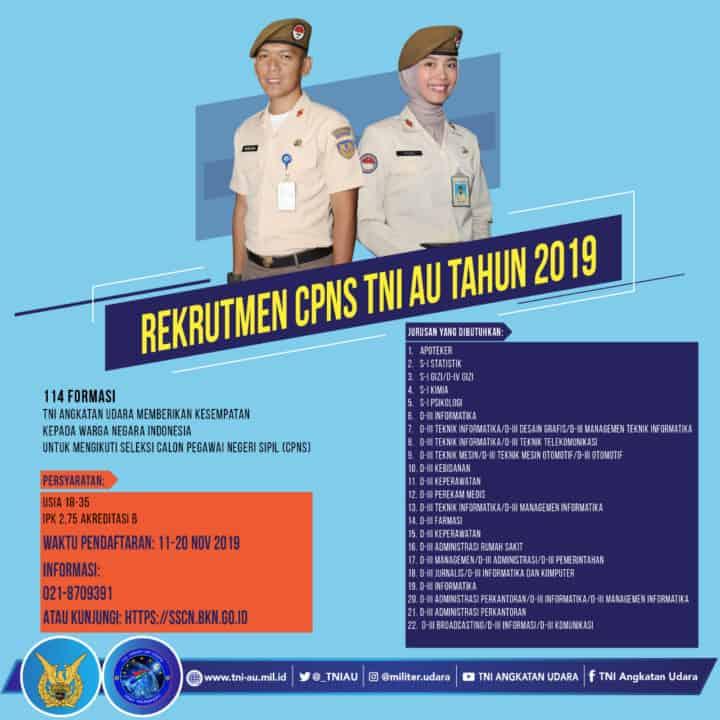 Rincian Penetapan Kebutuhan Pegawai Negeri Sipil di Lingkungan Kementerian Pertahanan TA. 2019