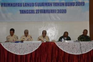 RAT PRIMKOPAU LANUD SULAIMAN TAHUN BUKU 2019