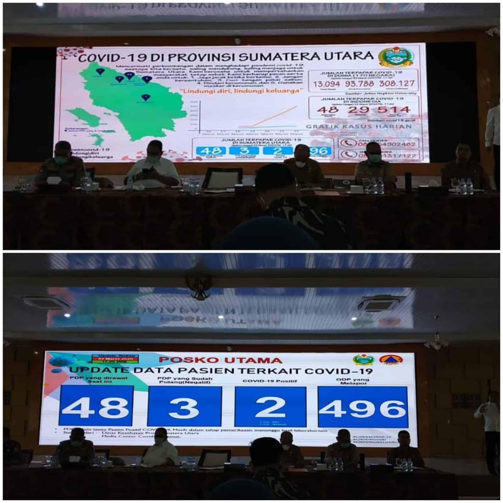 Danlanud Soewondo Dan Karumkit Mengikuti Rapat Koordinasi Penanganan Penyebaran Covid-19 Di Sumatera Utara