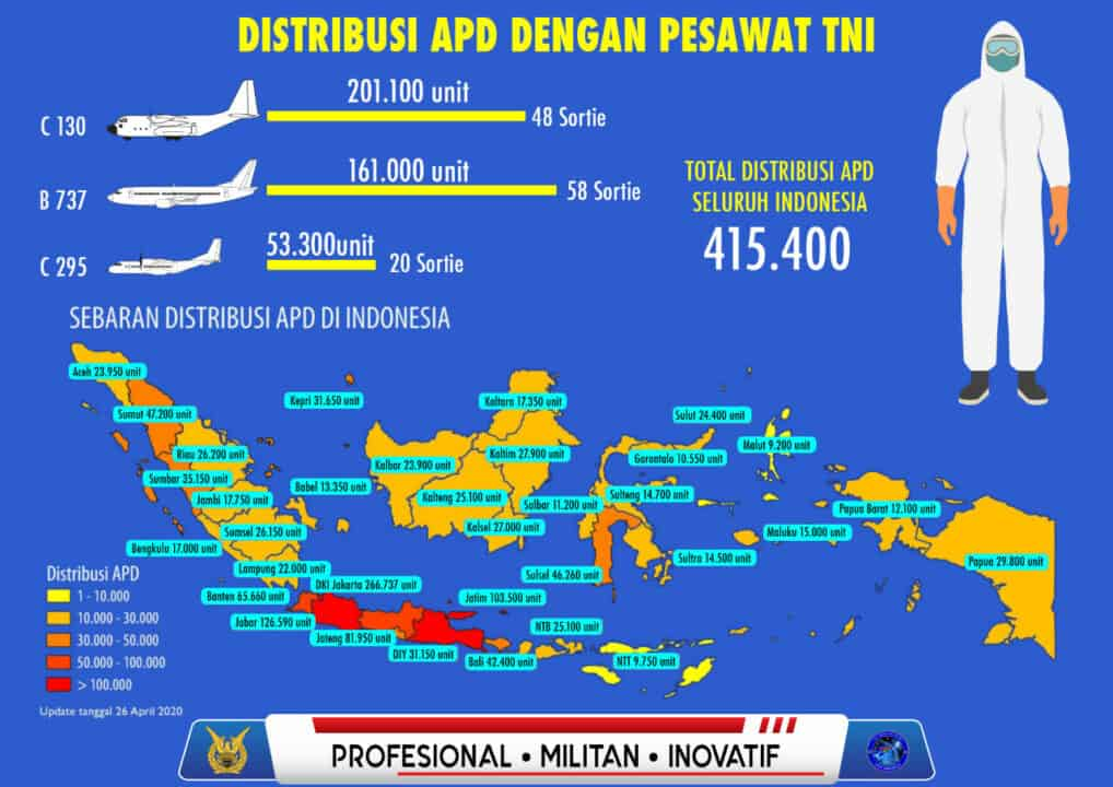 PESAWAT TNI DISTRIBUSIKAN 415.400