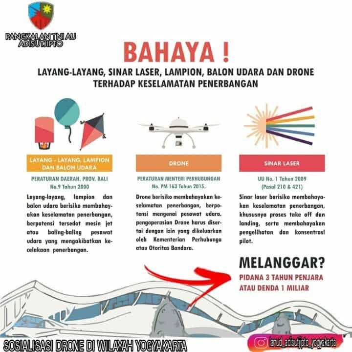 Sosialisasi Penerbangan Drone di Wilayah Yogyakarta