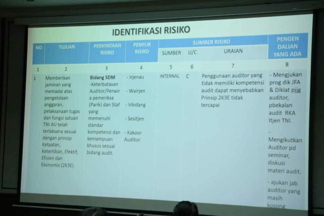 Rapat Sosialisasi Reformasi Birokrasi Dan Perencanaan Pembangunan Zona Integritas Di Korpaskhas