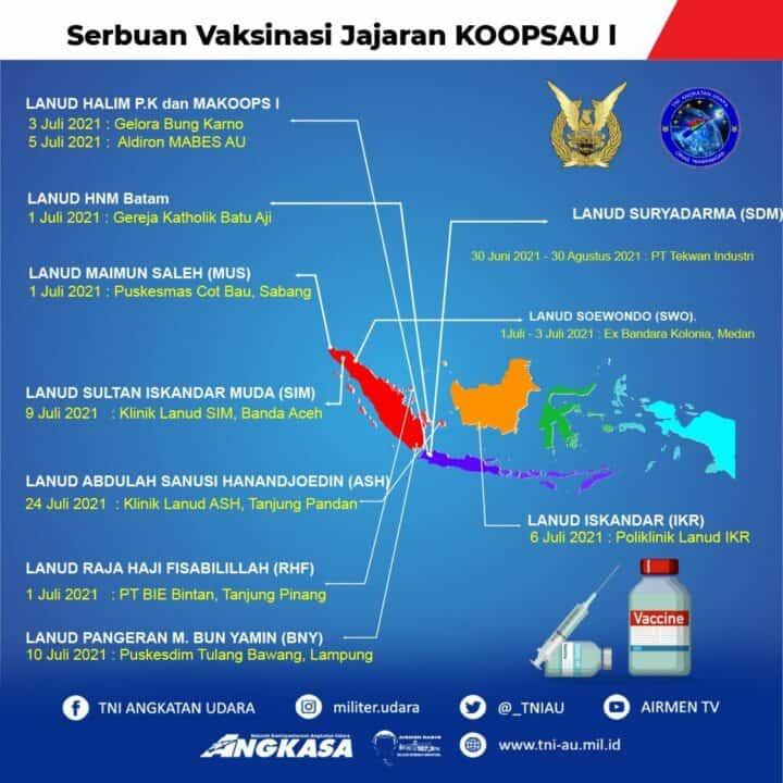 Yuk ikut Vaksin Gratis, Bareng TNI AU